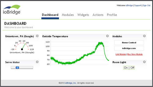 Drag-and-Drop Dashboard